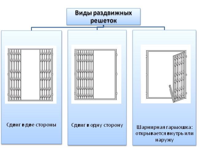 расчитать изготовление входная антивандальной решетки